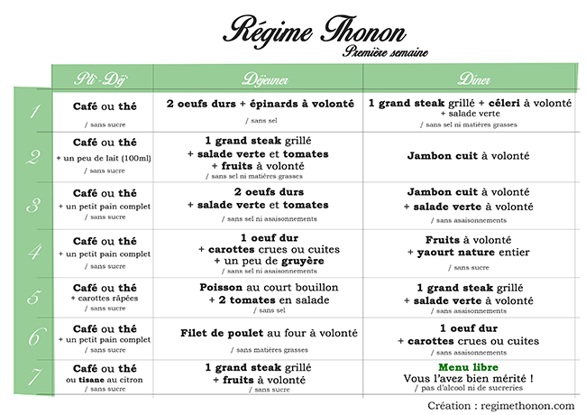 Regime Thonon menu